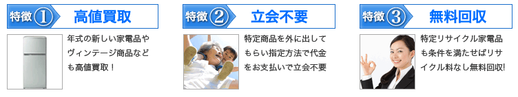 ロングテールジャパンサービス特徴